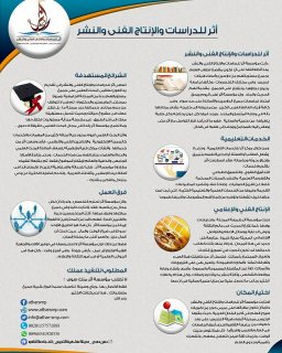 أثر للدراسات والإنتاج الإعلامي والنشر خدمات متنوعة للمؤسسات البحثية والإعلامية