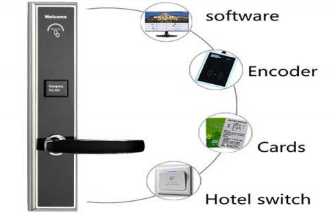 أقفال الفنادق والكوالين وموفرات الكهرباء